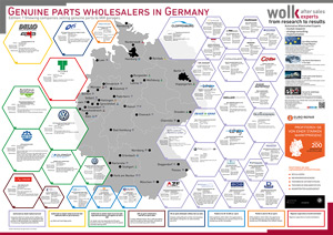 Poster about the genuine parts wholesalers in Germany