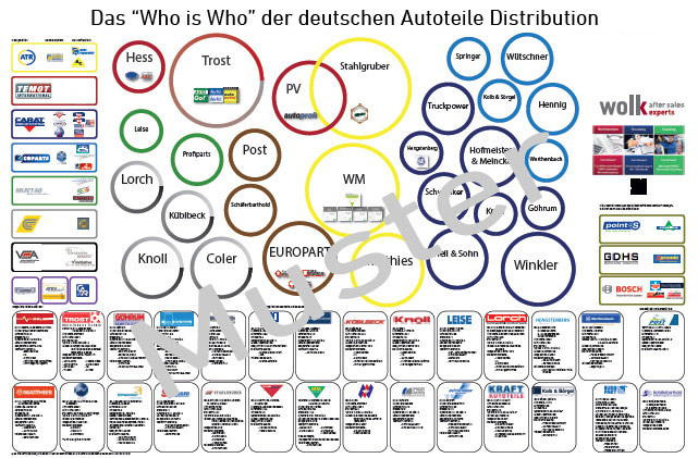 who-is-who-der-deutschen-autoteile-distribution