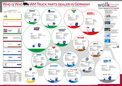 Who is Who truck parts distributors250
