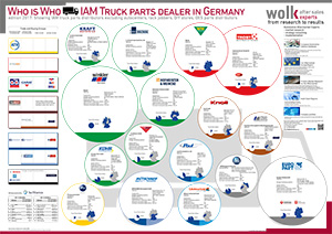 Who is Who truck parts distributors