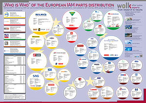 NEW: Poster of the largest independent car parts distributors in Europe