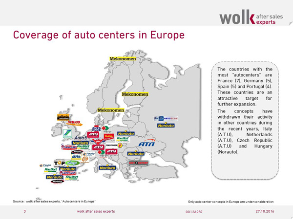 Coverage of auto centers in Europe