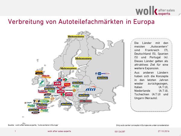 Verteilung Autocenter in Europa