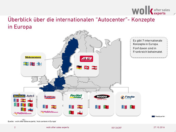 internationale Autocenter in Europa