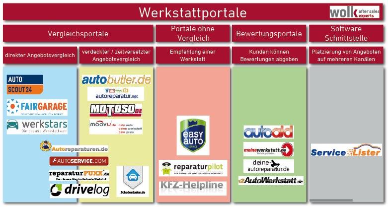Werkstattportale-Einteilung-web