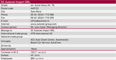 Autonet Profil