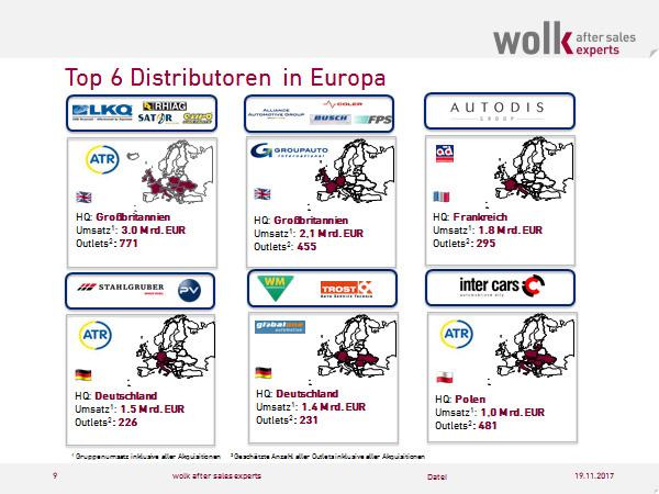 Top sechs Autoteilegrosshaendler in Europa