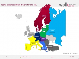 THE AFTERMARKET VOLUME IN EUROPE IS GROWING DESPITE A SMALL DOWN IN 2014